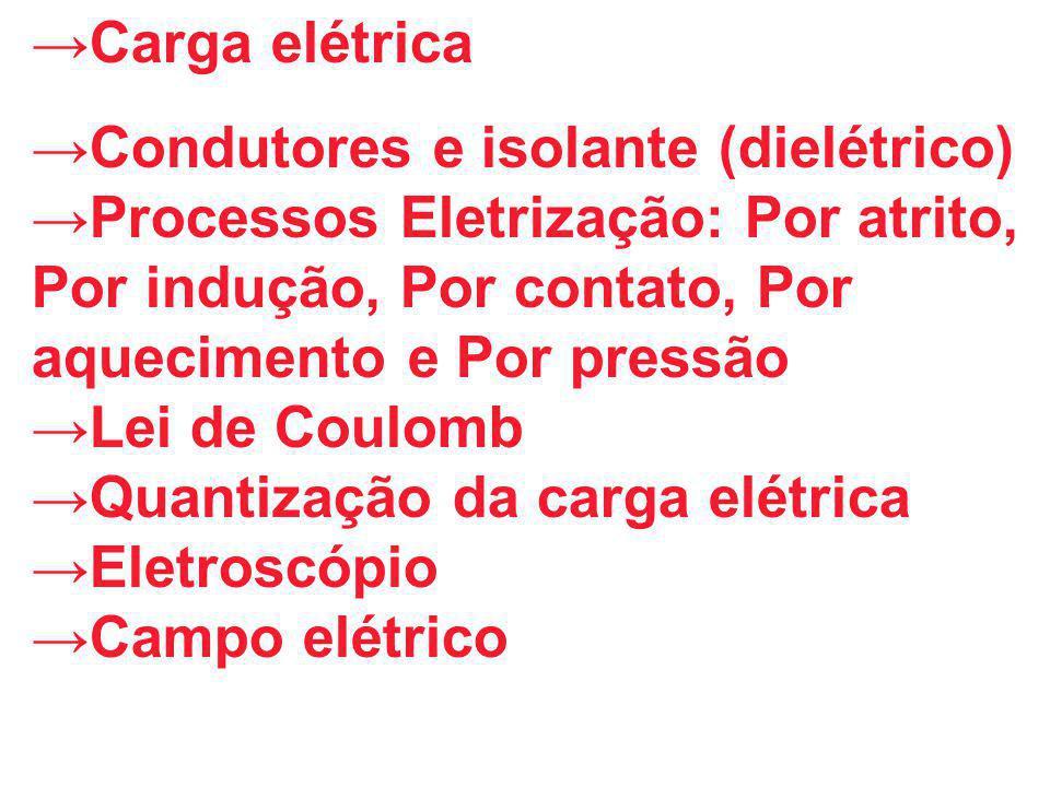 Carga elétrica Condutores e isolante (dielétrico) Processos Eletrização: Por atrito, Por indução, Por contato, Por aquecimento e Por pressão.