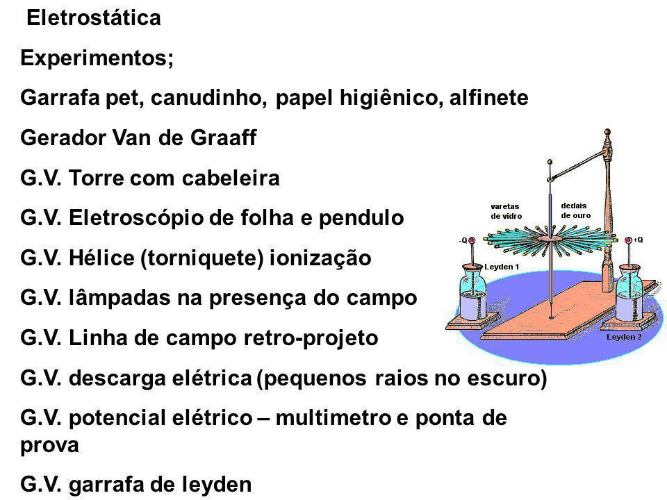 Eletrostática Experimentos; Garrafa pet, canudinho, papel higiênico, alfinete. Gerador Van de Graaff.