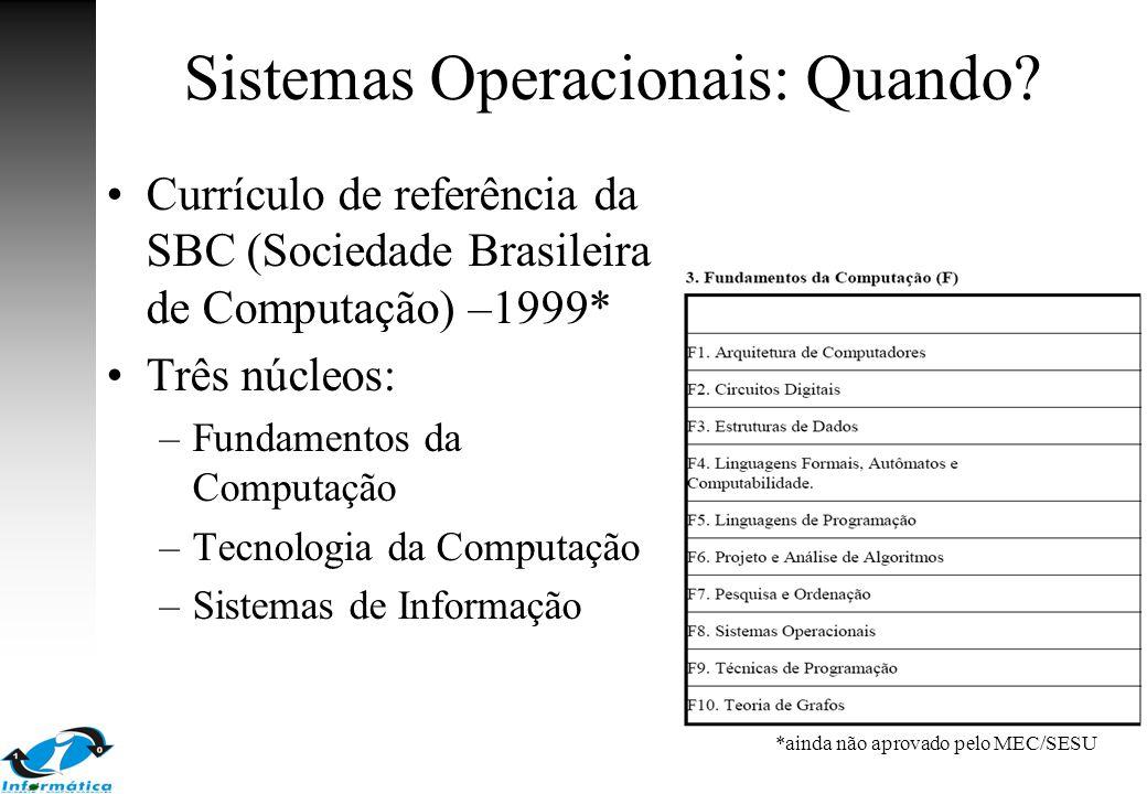 Sistemas Operacionais: Quando