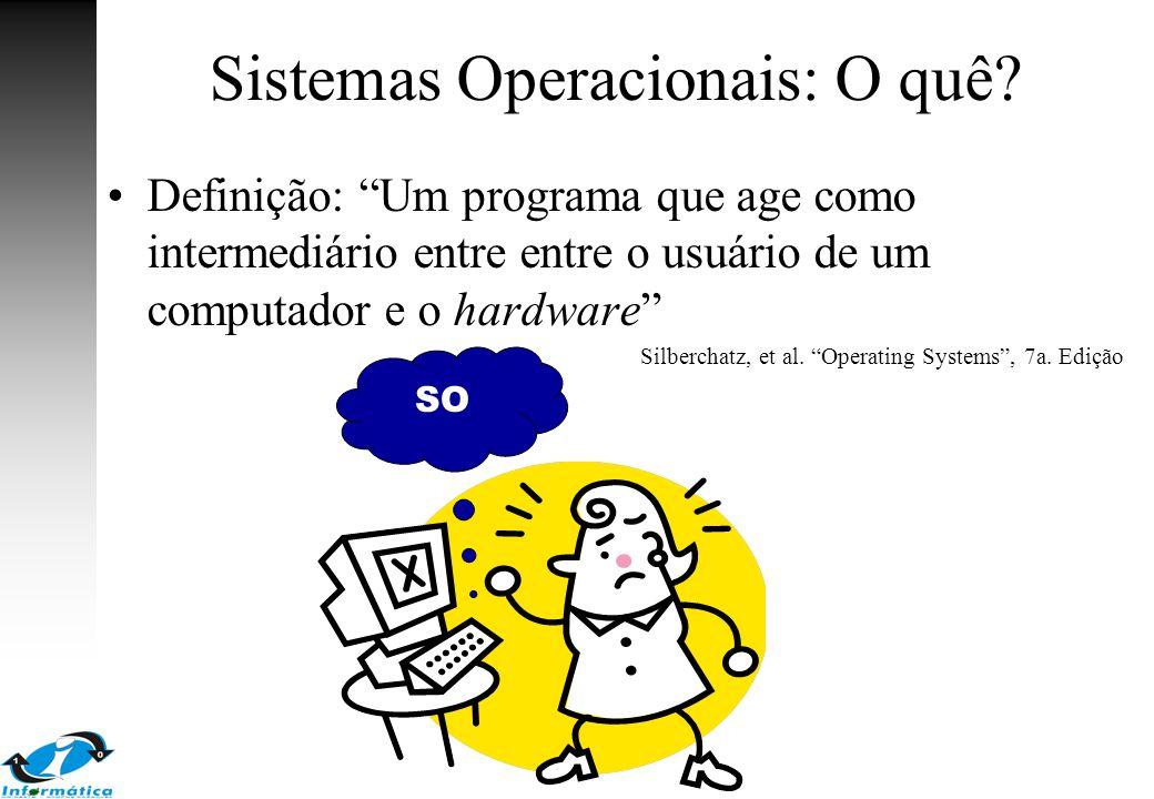 Sistemas Operacionais: O quê