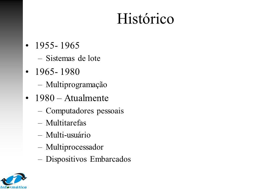 Histórico 1955- 1965 1965- 1980 1980 – Atualmente Sistemas de lote