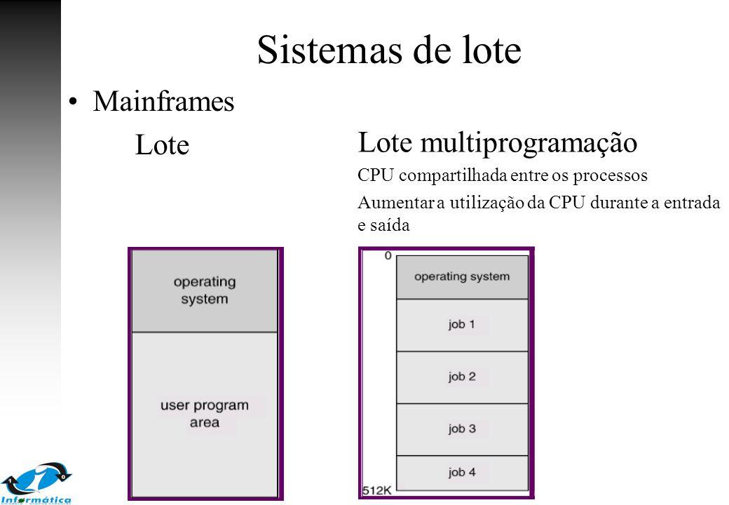 Sistemas de lote Mainframes Lote Lote multiprogramação