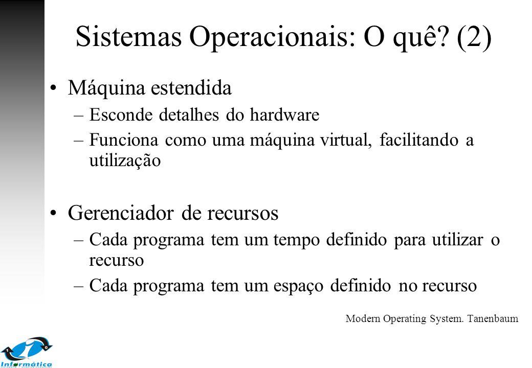 Sistemas Operacionais: O quê (2)