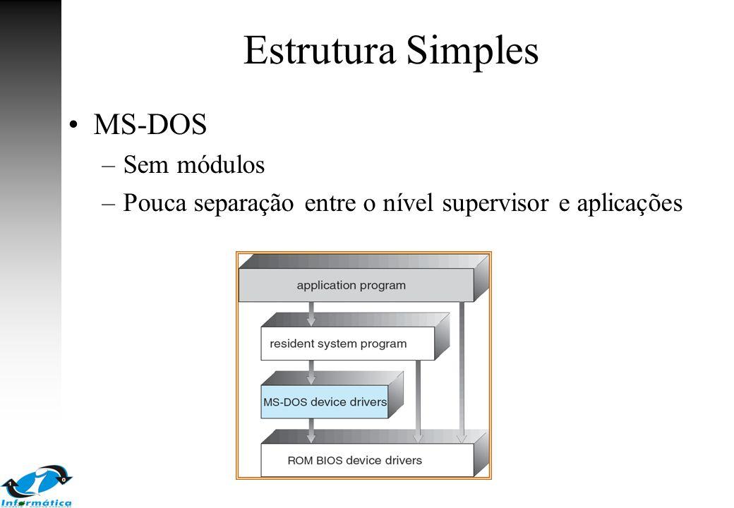 Estrutura Simples MS-DOS Sem módulos