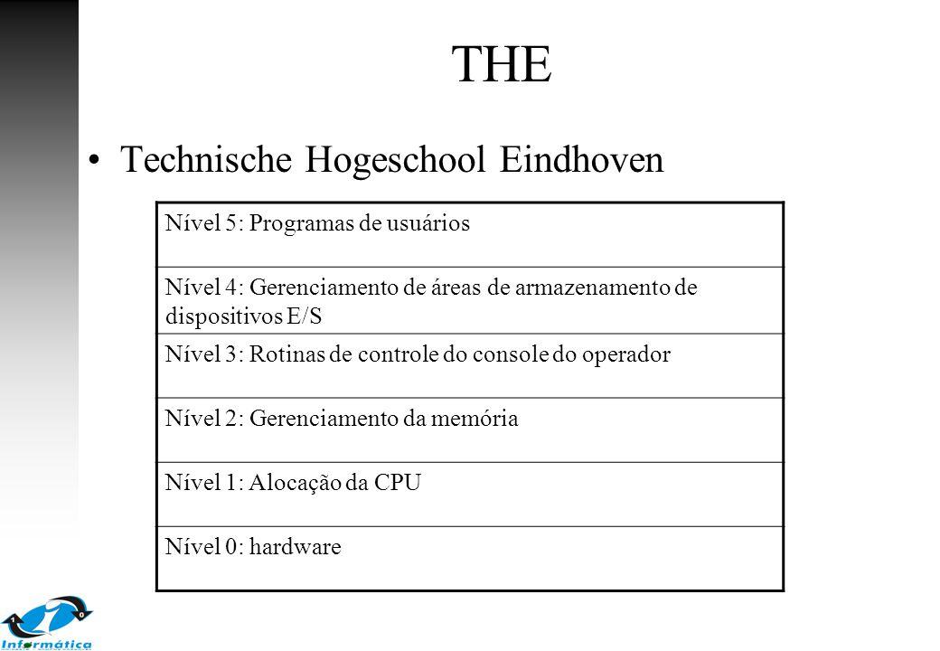 THE Technische Hogeschool Eindhoven Nível 5: Programas de usuários