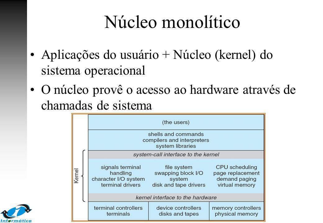 Núcleo monolítico Aplicações do usuário + Núcleo (kernel) do sistema operacional.