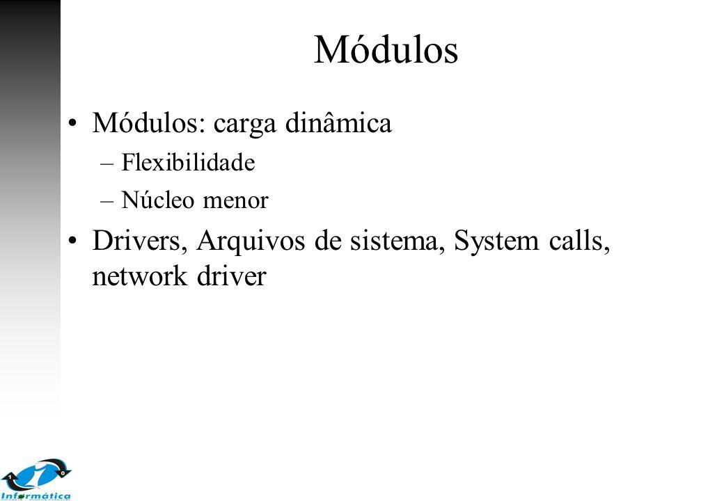 Módulos Módulos: carga dinâmica