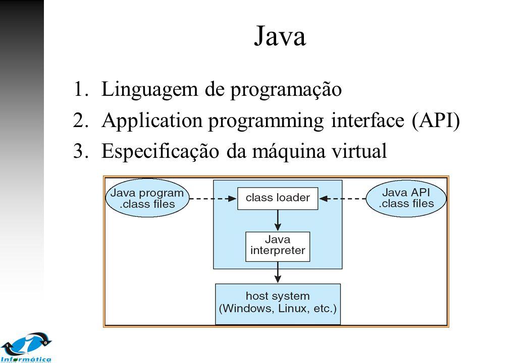 Java Linguagem de programação Application programming interface (API)