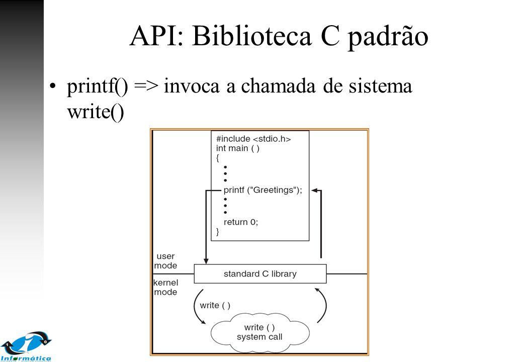 API: Biblioteca C padrão