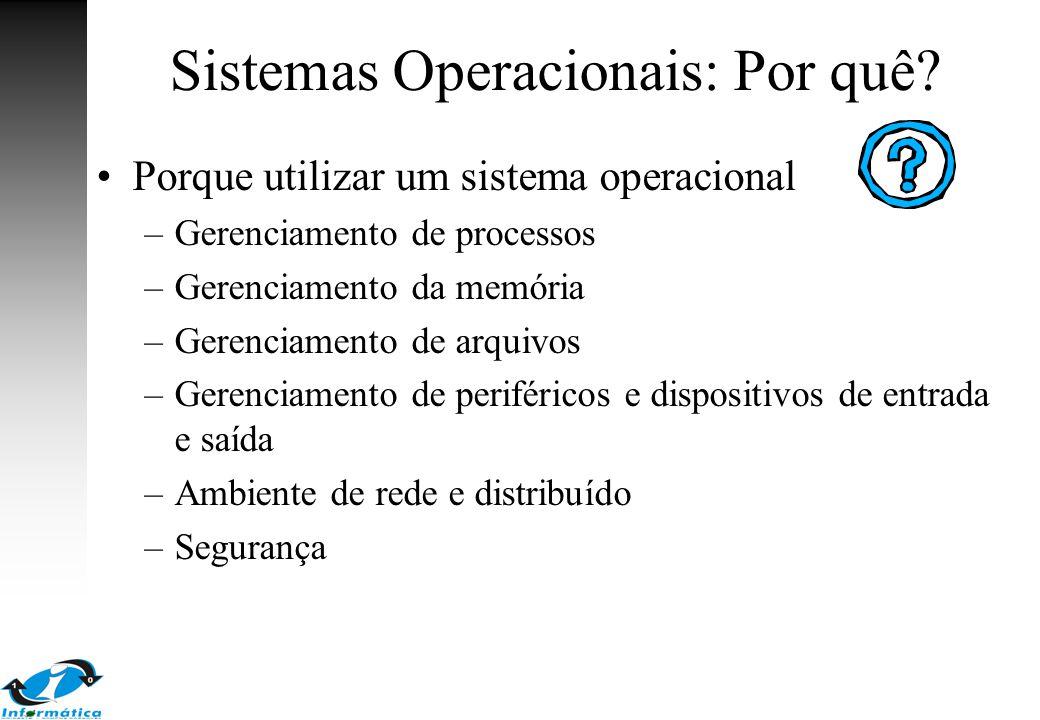 Sistemas Operacionais: Por quê