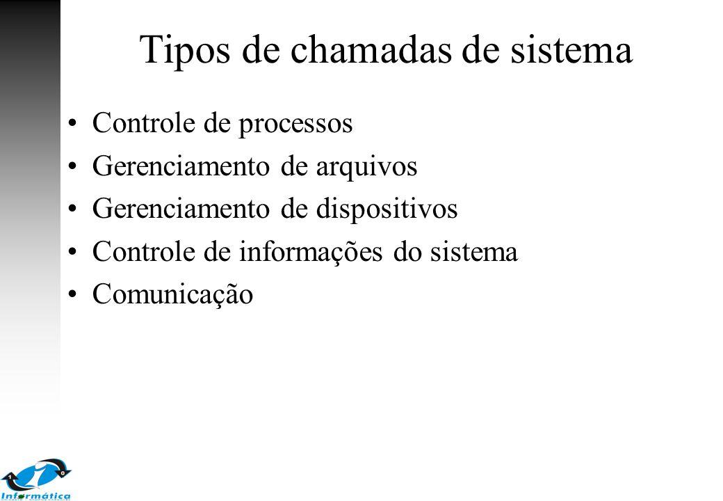 Tipos de chamadas de sistema