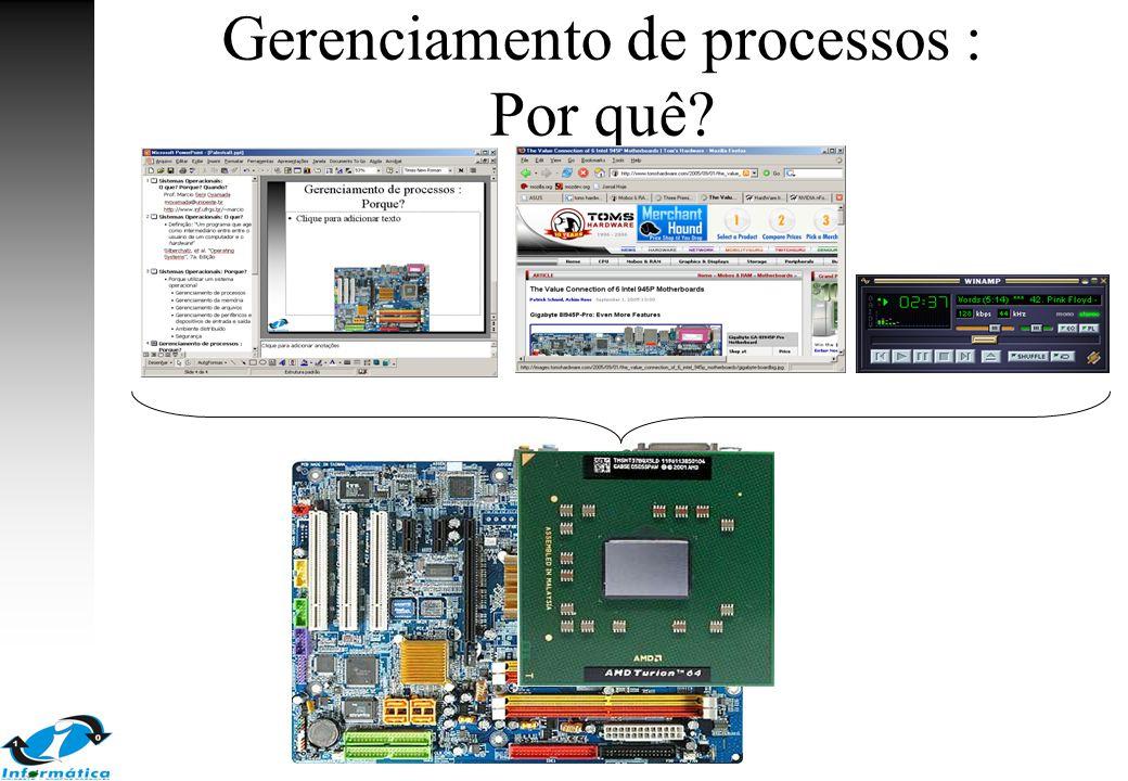 Gerenciamento de processos : Por quê