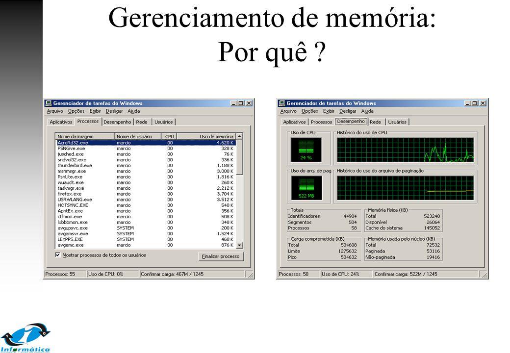Gerenciamento de memória: Por quê