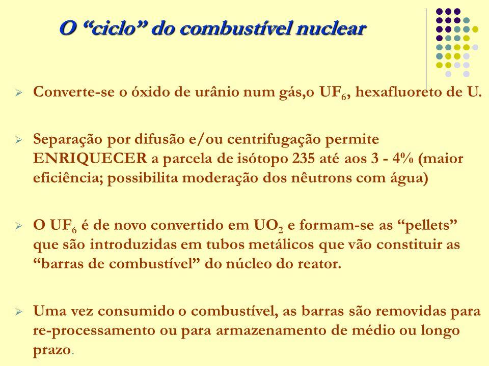 O ciclo do combustível nuclear