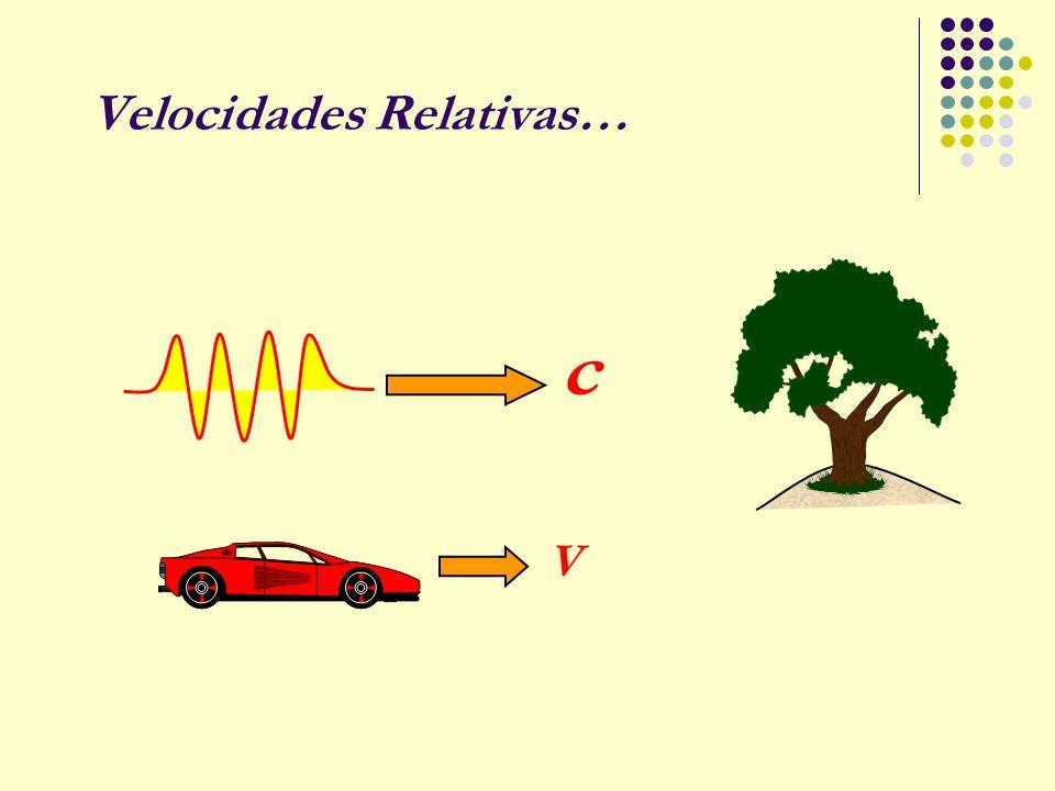 Velocidades Relativas…