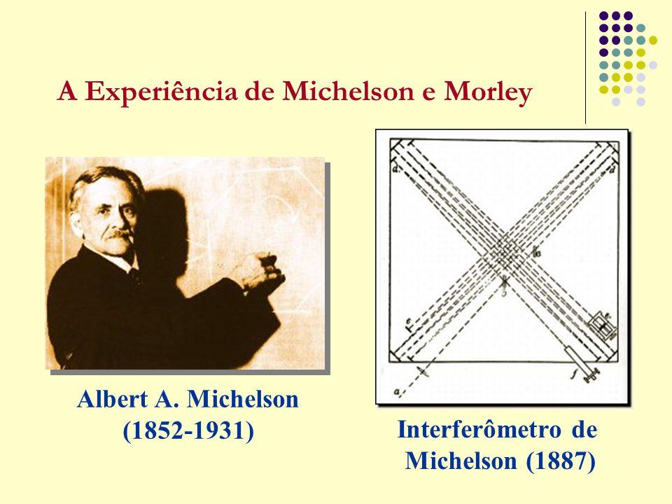 A Experiência de Michelson e Morley
