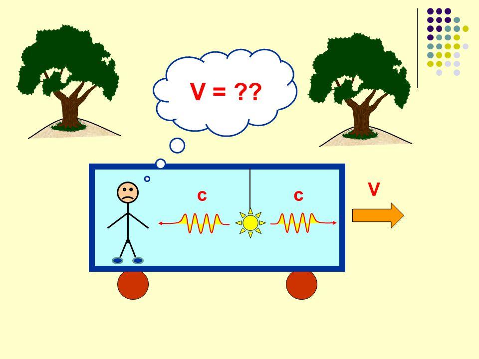 V c V =