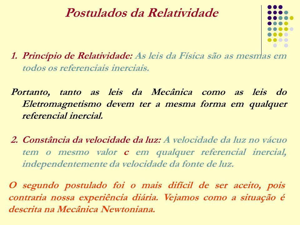 Postulados da Relatividade
