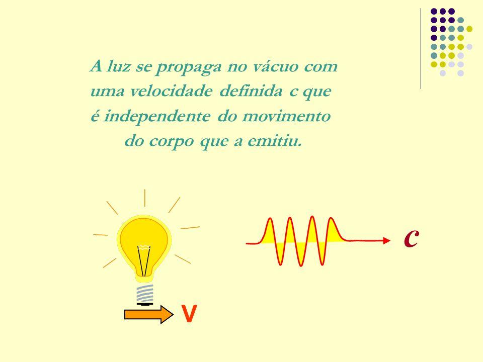 c V A luz se propaga no vácuo com uma velocidade definida c que