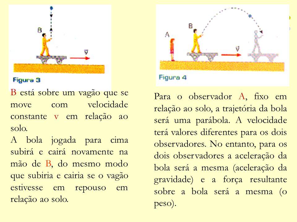 B está sobre um vagão que se move com velocidade constante v em relação ao solo.