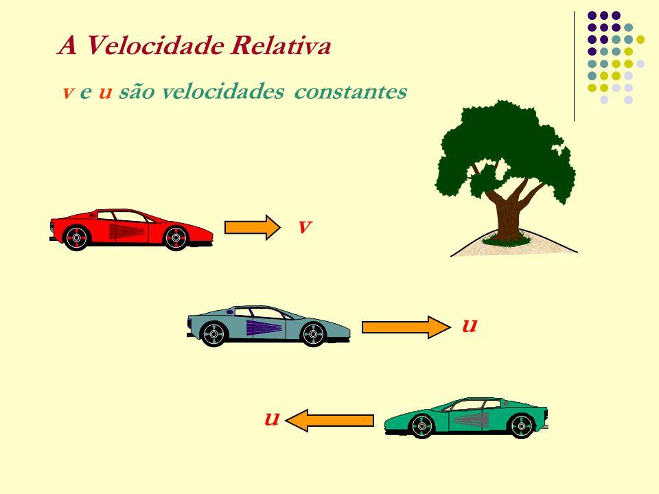 A Velocidade Relativa v e u são velocidades constantes v u u