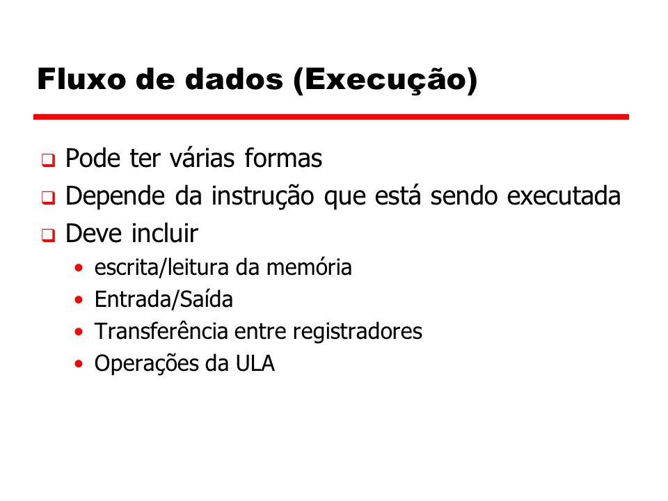 Fluxo de dados (Execução)