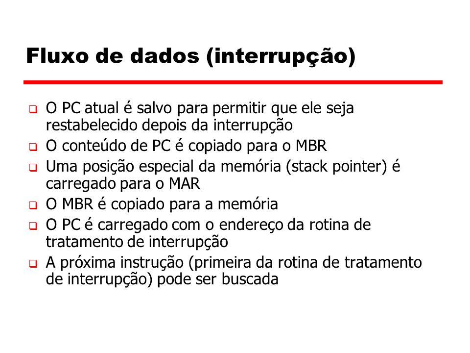Fluxo de dados (interrupção)