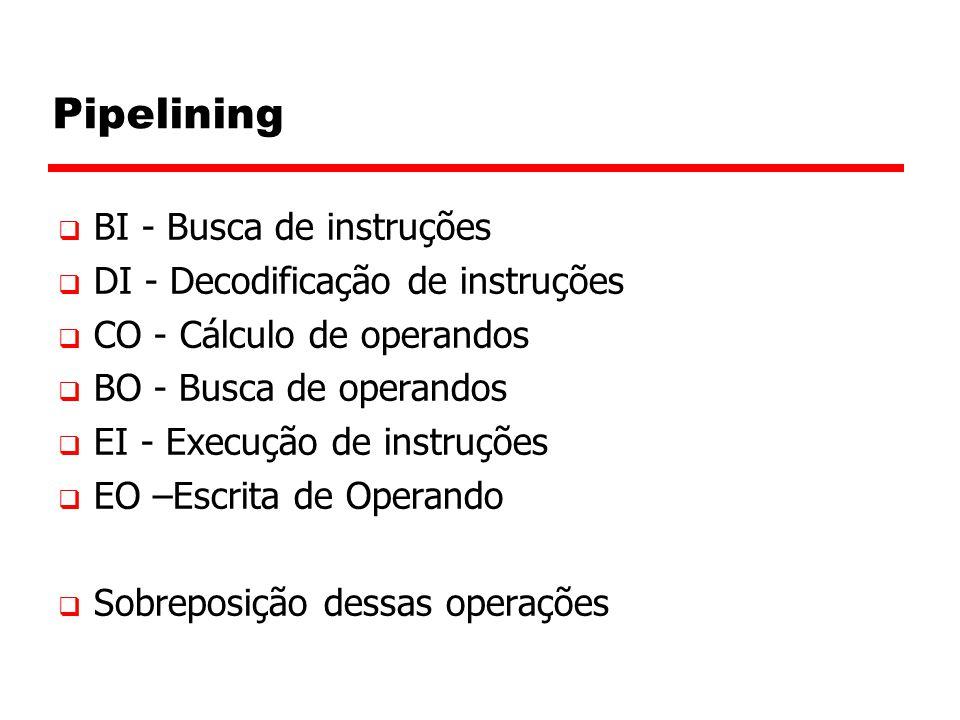 Pipelining BI - Busca de instruções DI - Decodificação de instruções