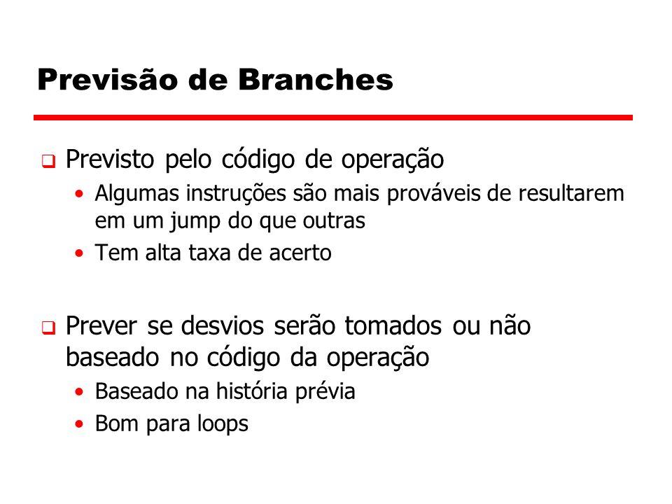 Previsão de Branches Previsto pelo código de operação