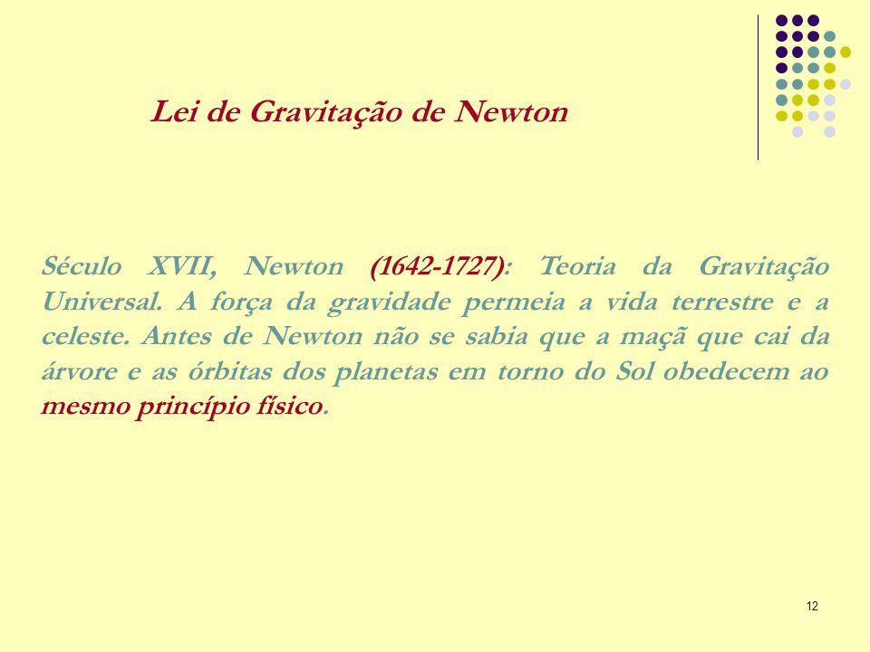 Lei de Gravitação de Newton