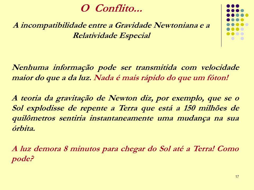 O Conflito... A incompatibilidade entre a Gravidade Newtoniana e a Relatividade Especial.