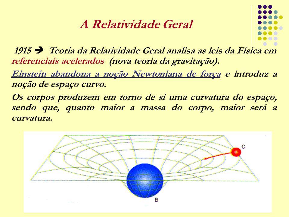 A Relatividade Geral 1915  Teoria da Relatividade Geral analisa as leis da Física em referenciais acelerados (nova teoria da gravitação).