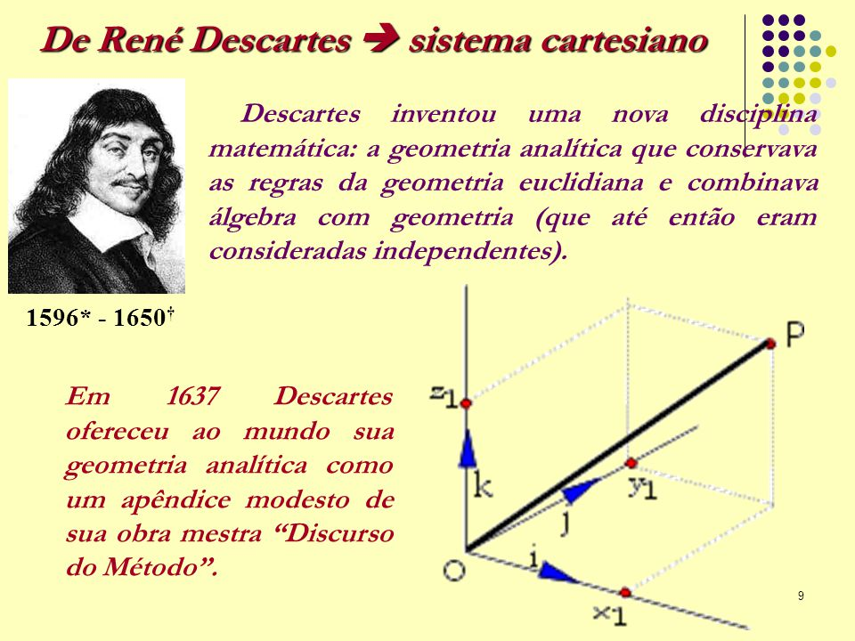 De René Descartes  sistema cartesiano
