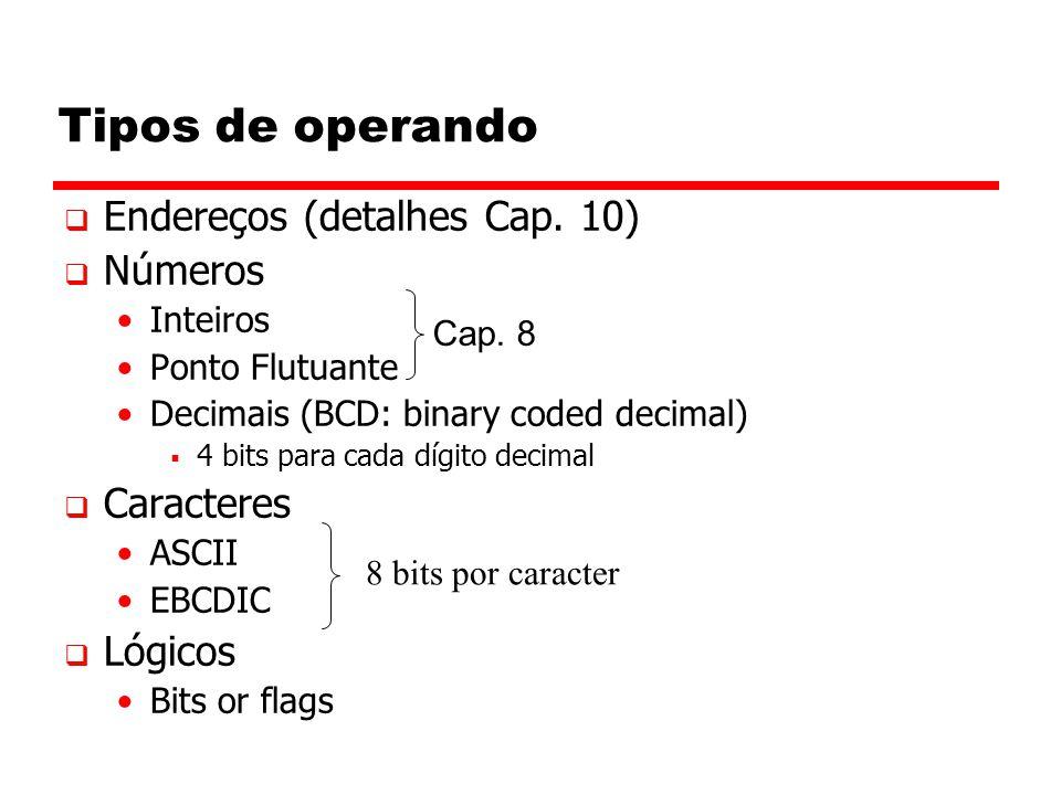 Tipos de operando Endereços (detalhes Cap. 10) Números Caracteres