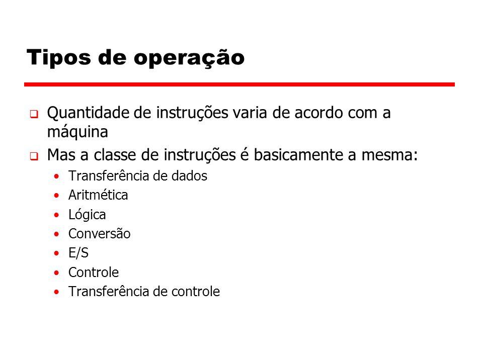 Tipos de operação Quantidade de instruções varia de acordo com a máquina. Mas a classe de instruções é basicamente a mesma: