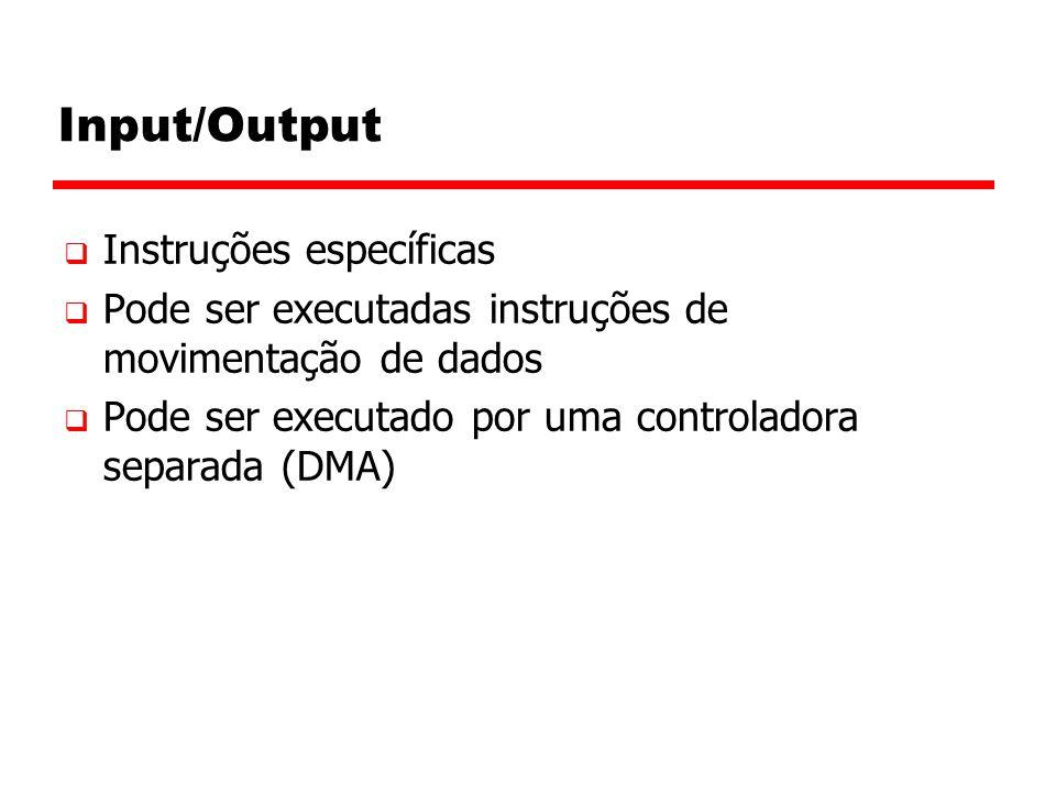 Input/Output Instruções específicas