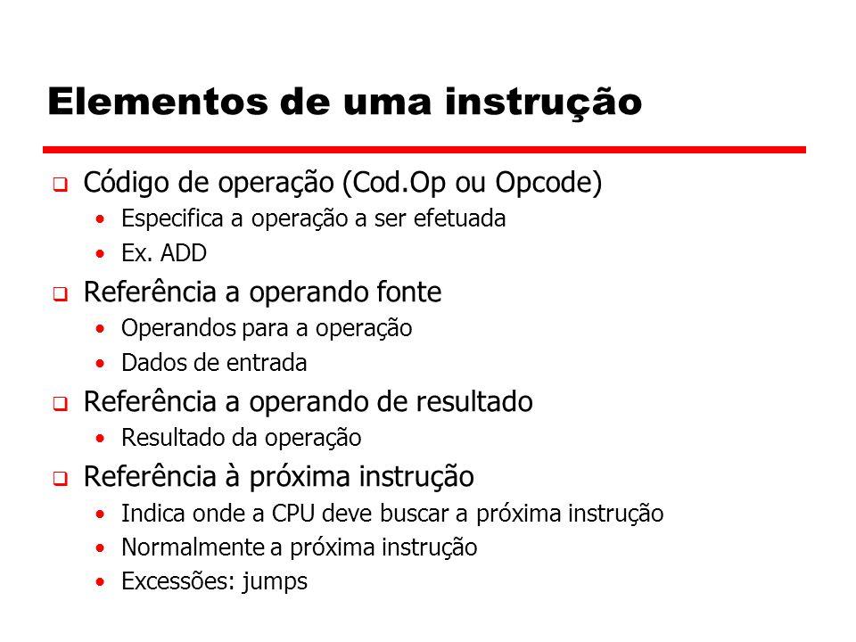 Elementos de uma instrução