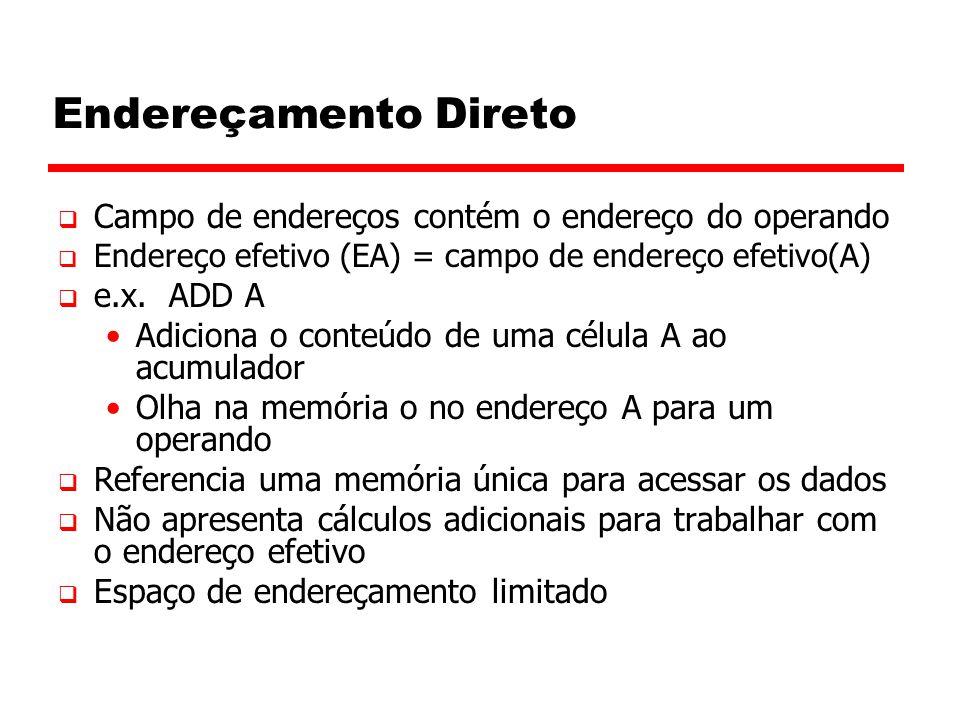 Endereçamento Direto Campo de endereços contém o endereço do operando