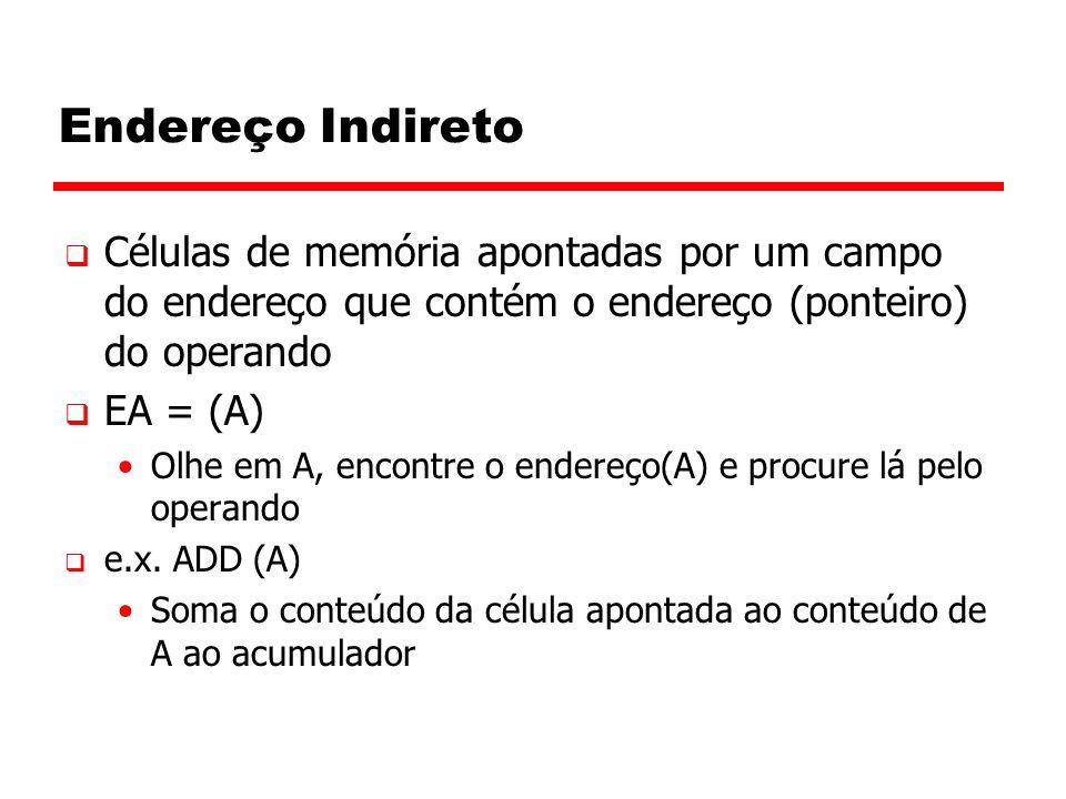 Endereço Indireto Células de memória apontadas por um campo do endereço que contém o endereço (ponteiro) do operando.