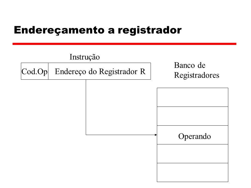 Endereçamento a registrador