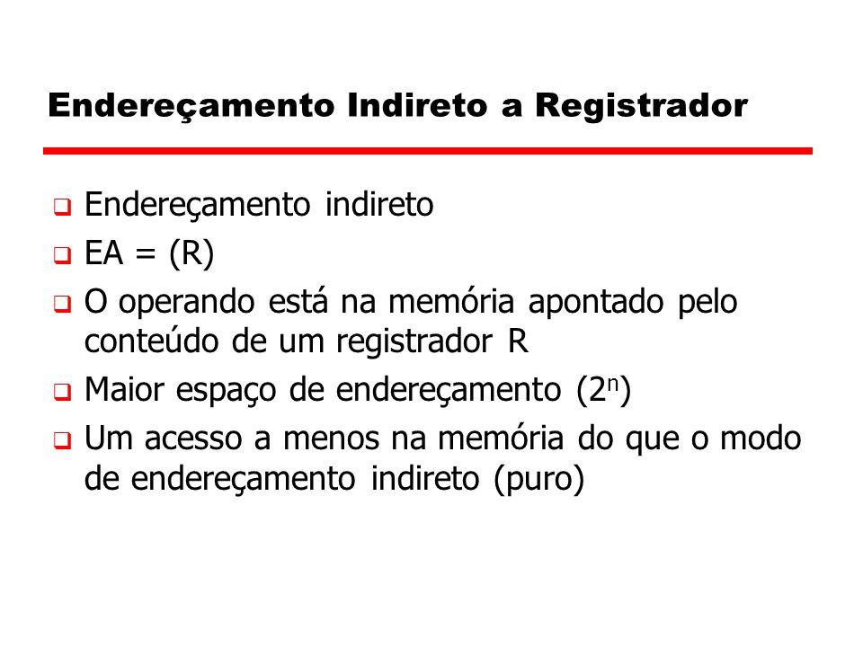 Endereçamento Indireto a Registrador