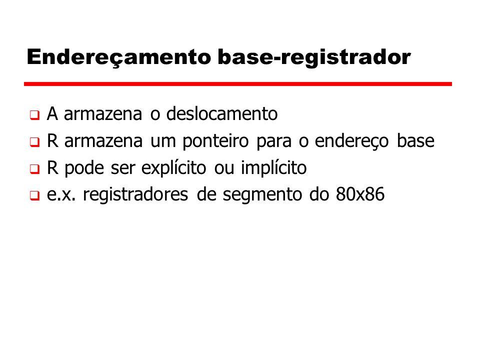 Endereçamento base-registrador