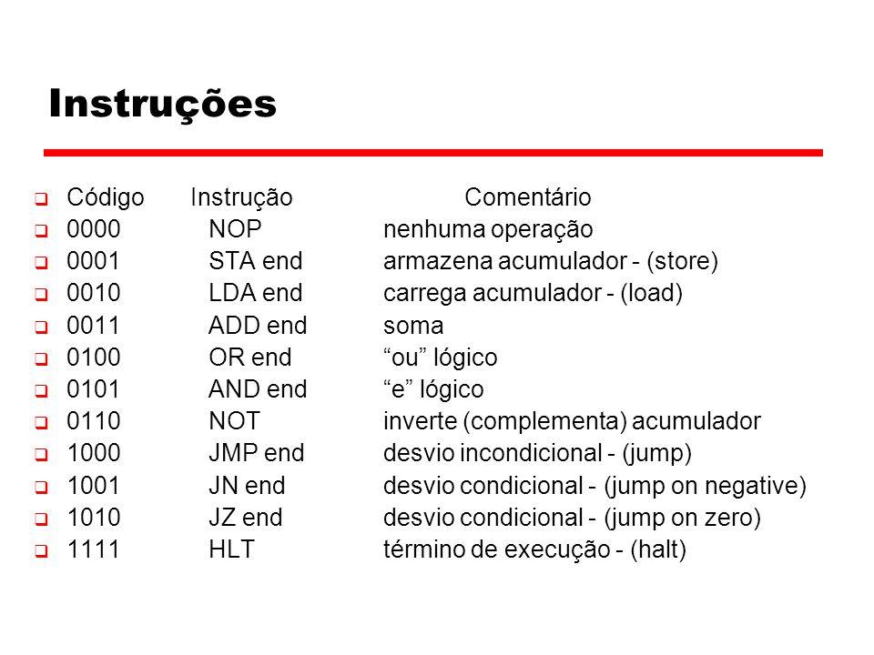 Instruções Código Instrução Comentário 0000 NOP nenhuma operação