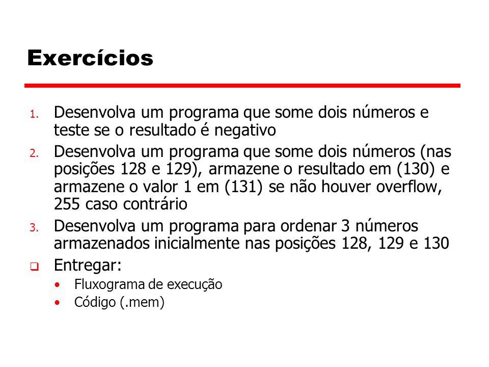 Exercícios Desenvolva um programa que some dois números e teste se o resultado é negativo.