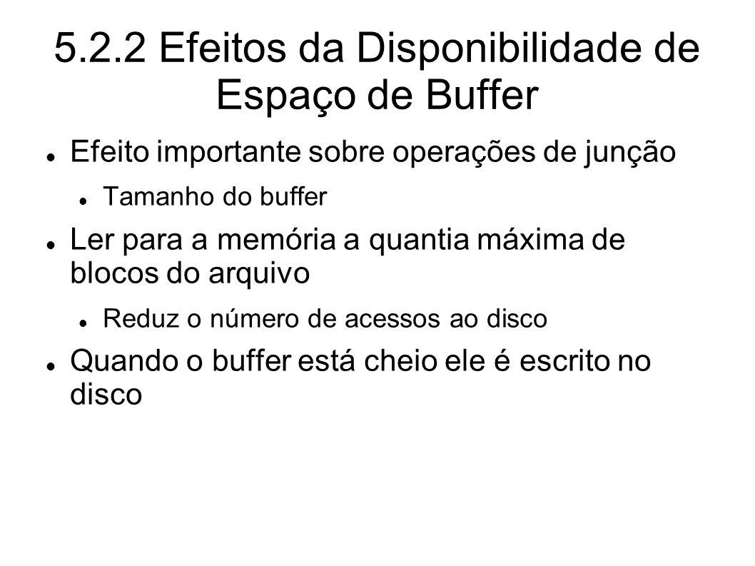 5.2.2 Efeitos da Disponibilidade de Espaço de Buffer