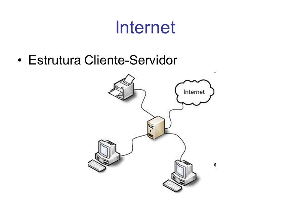 Internet Estrutura Cliente-Servidor