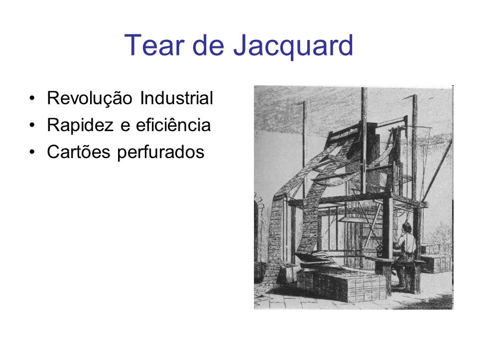 Tear de Jacquard Revolução Industrial Rapidez e eficiência