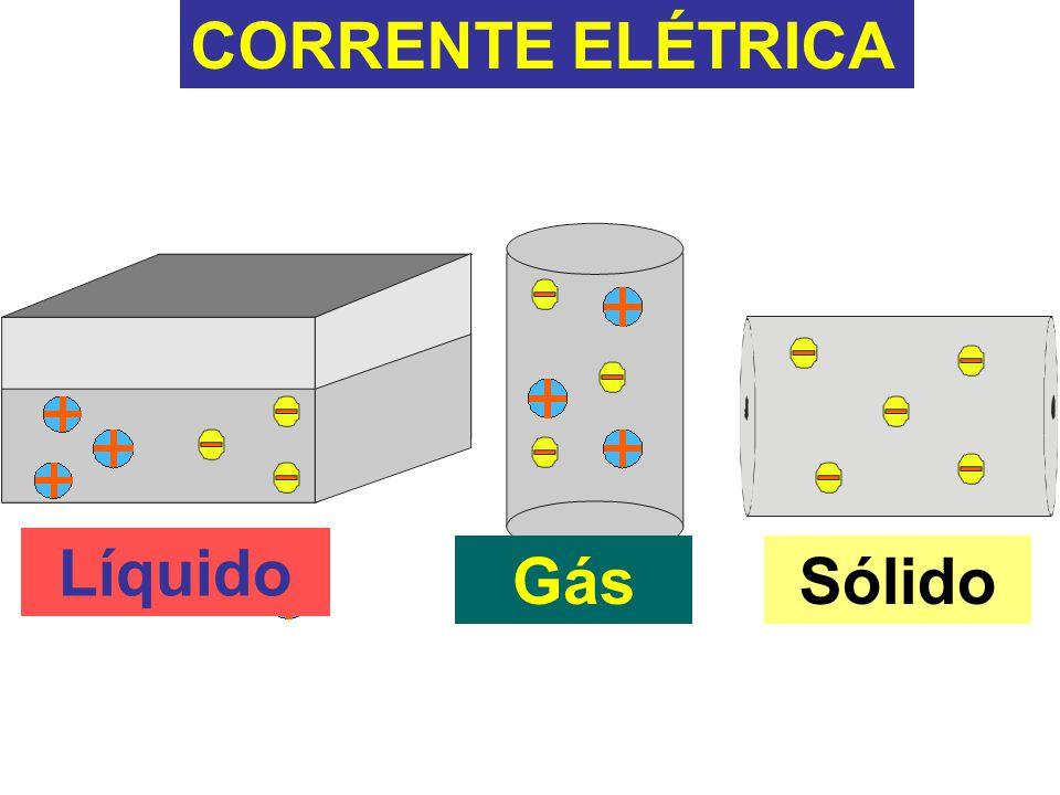 CORRENTE ELÉTRICA Líquido Gás Sólido