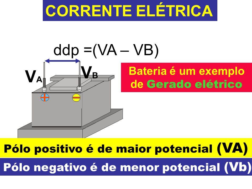Bateria é um exemplo de Gerado elétrico