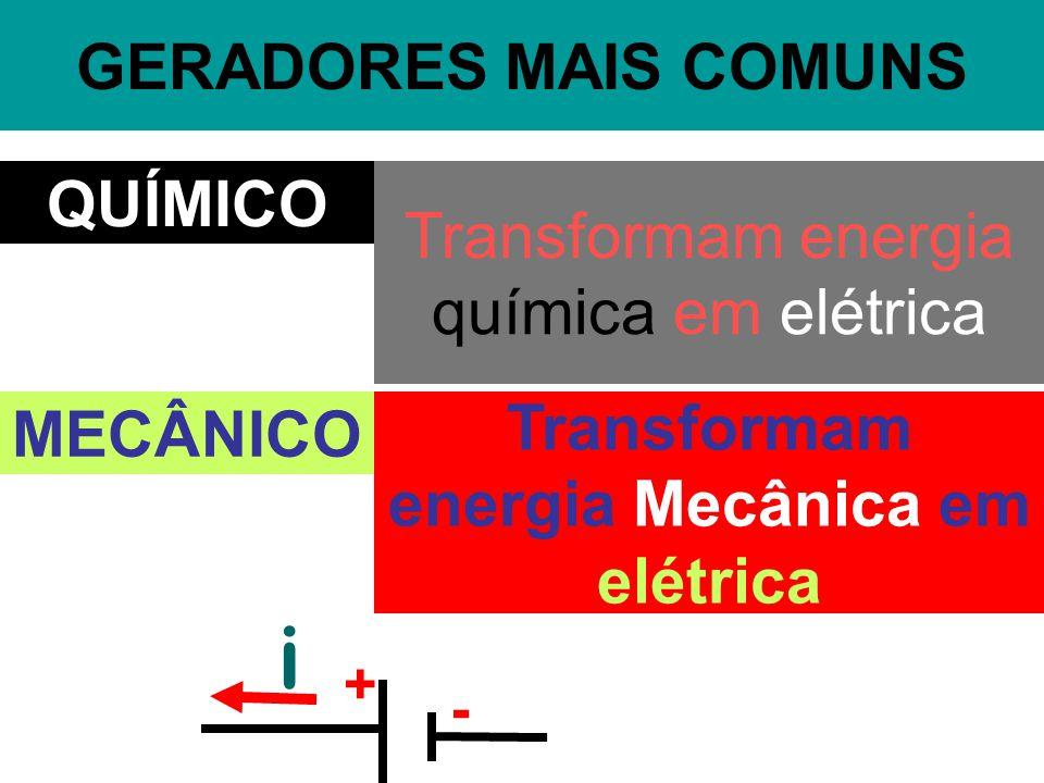 Transformam energia Mecânica em elétrica
